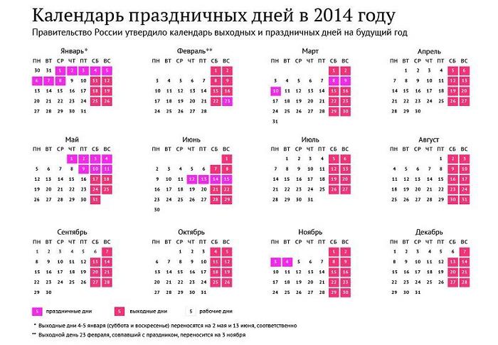 Календарный график на 2010 год