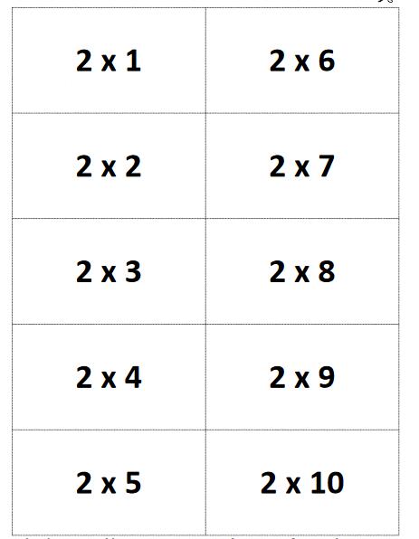 распечатать таблицу умножения без ответов
